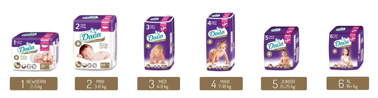 Dada Newborn i Premium
